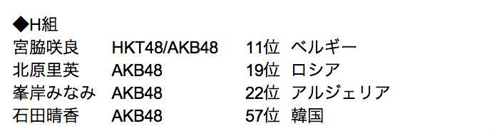 group-h