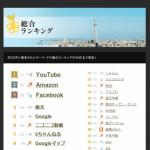 Yahoo! JAPAN検索の「2013検索キーワードランキング」の結果から伝えたいたったひとつのこと